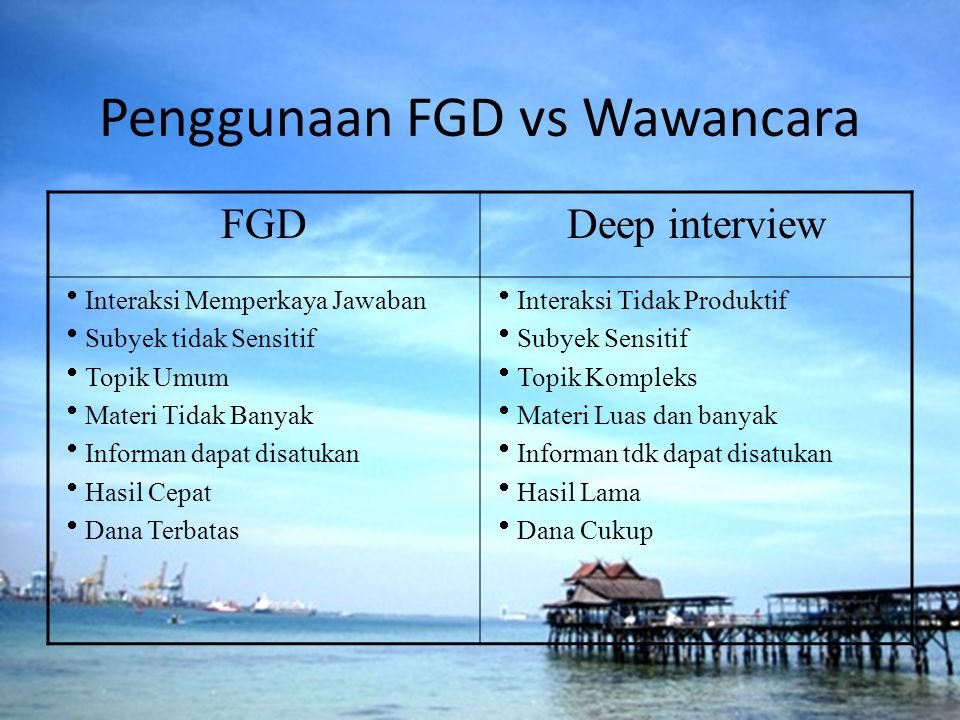 Penggunaan FGD vs Wawancara