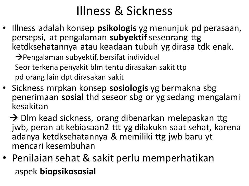 Illness & Sickness Penilaian sehat & sakit perlu memperhatikan