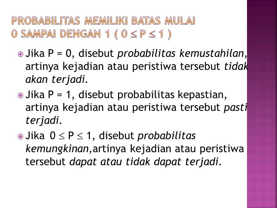 Probabilitas memiliki batas mulai 0 sampai dengan 1 ( 0  P  1 )