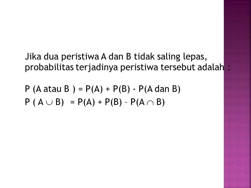 Jika dua peristiwa A dan B tidak saling lepas, probabilitas terjadinya peristiwa tersebut adalah : P (A atau B ) = P(A) + P(B) - P(A dan B) P ( A  B) = P(A) + P(B) – P(A  B)