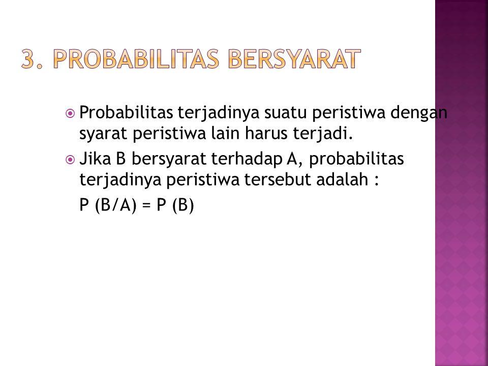 3. Probabilitas Bersyarat