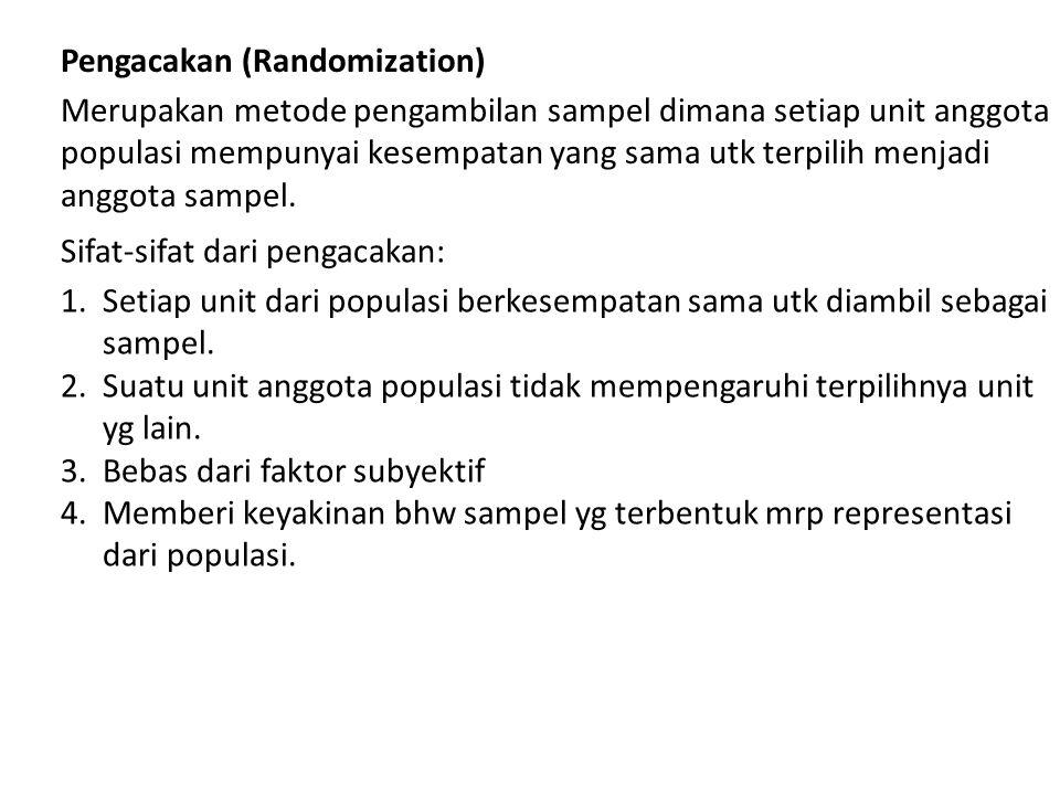 Pengacakan (Randomization)