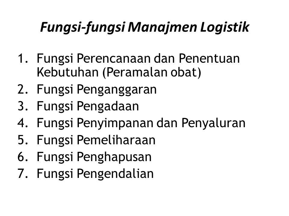 Fungsi-fungsi Manajmen Logistik