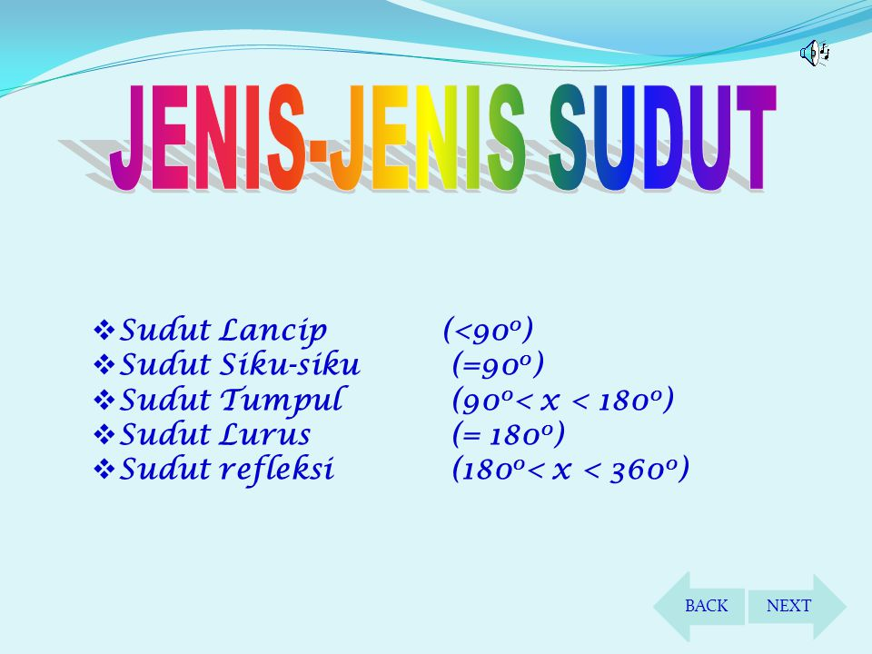 JENIS-JENIS SUDUT Sudut Lancip (<900) Sudut Siku-siku (=900)