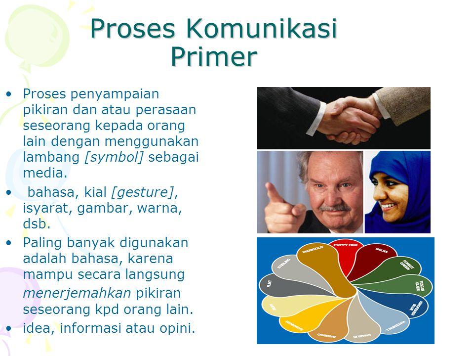 Proses Komunikasi Primer
