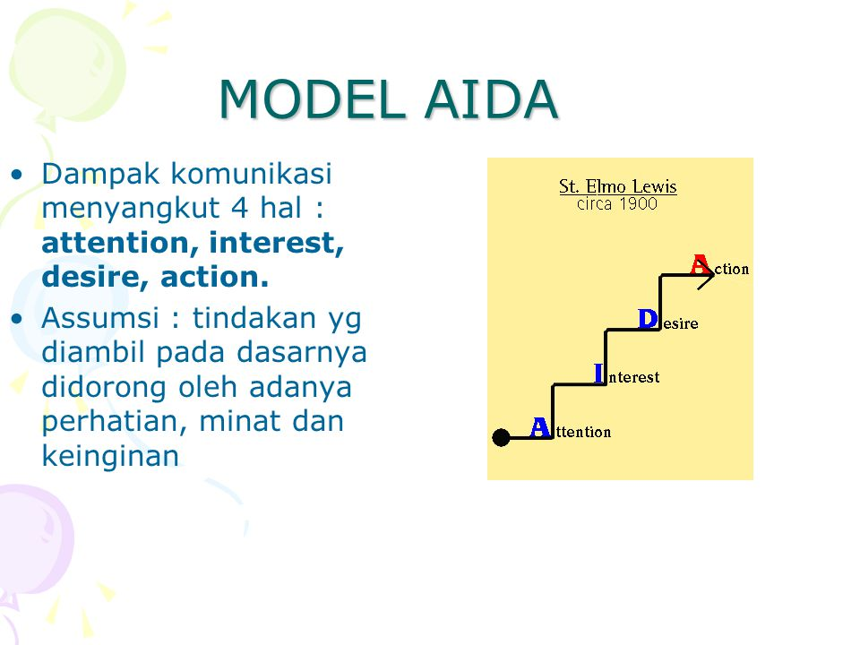 MODEL AIDA Dampak komunikasi menyangkut 4 hal : attention, interest, desire, action.