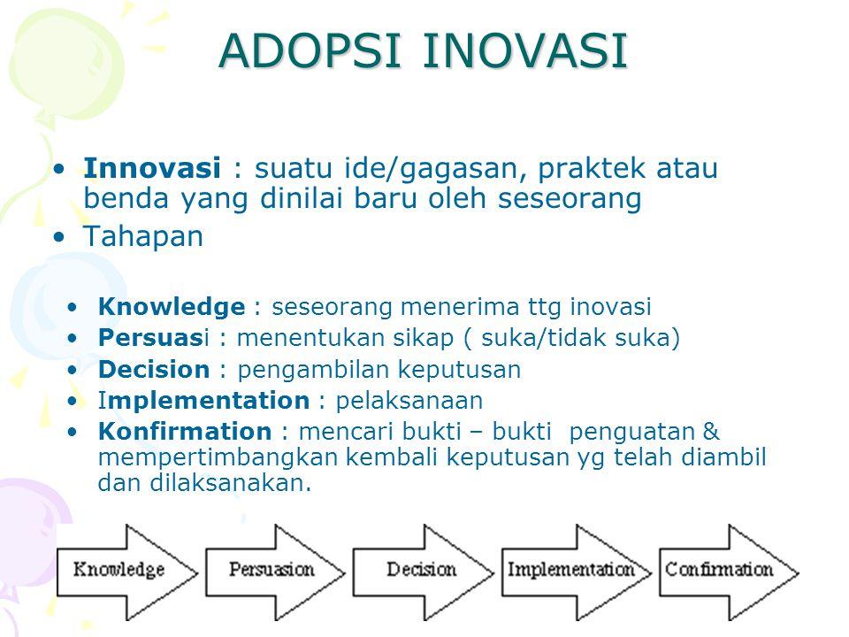 ADOPSI INOVASI Innovasi : suatu ide/gagasan, praktek atau benda yang dinilai baru oleh seseorang. Tahapan.