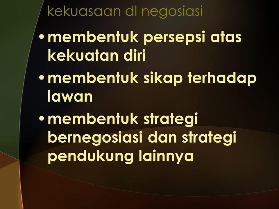 kekuasaan dl negosiasi