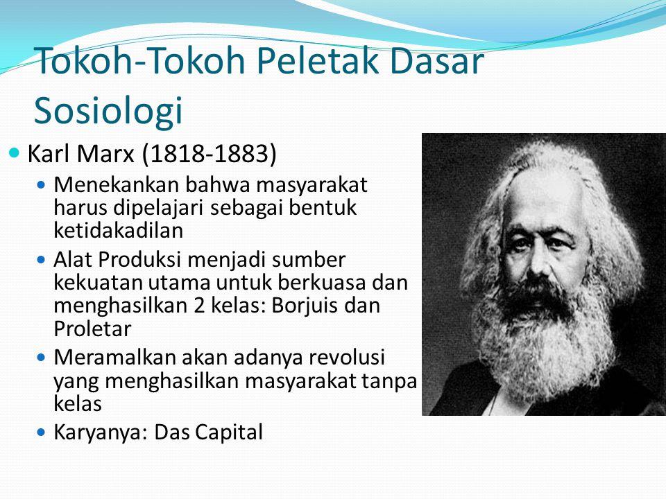 Tokoh-Tokoh Peletak Dasar Sosiologi