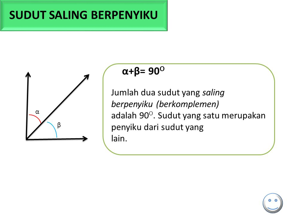 SUDUT SALING BERPENYIKU