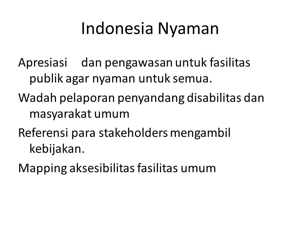 Indonesia Nyaman