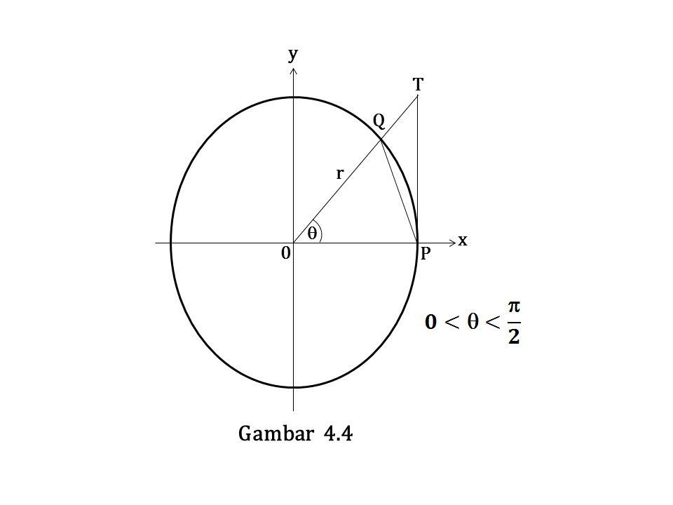 P Q T r x y  Gambar 4.4