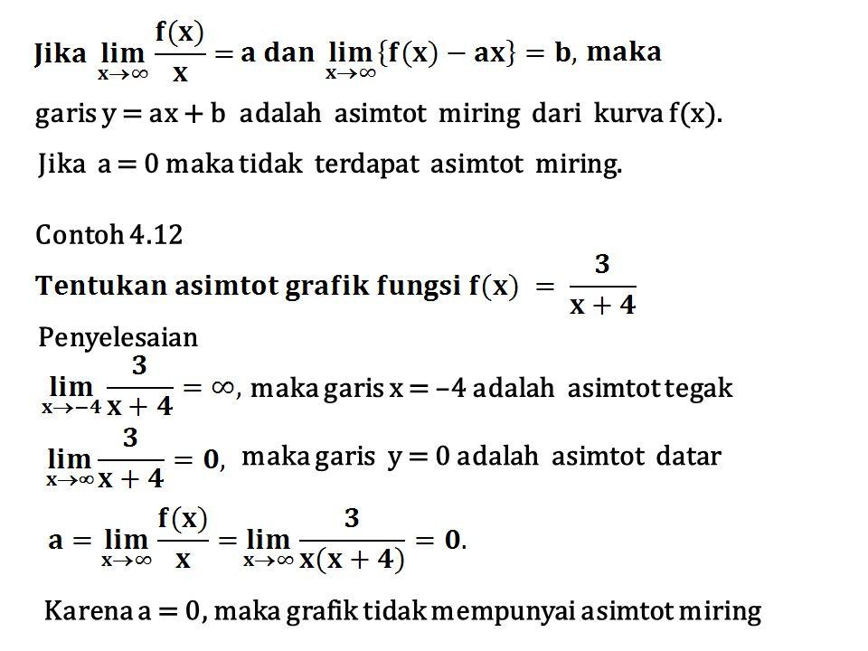 garis y = ax + b adalah asimtot miring dari kurva f(x).