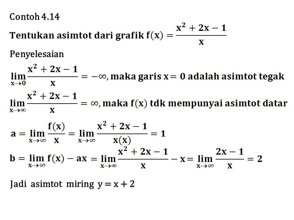 Contoh 4.14 Penyelesaian Jadi asimtot miring y = x + 2