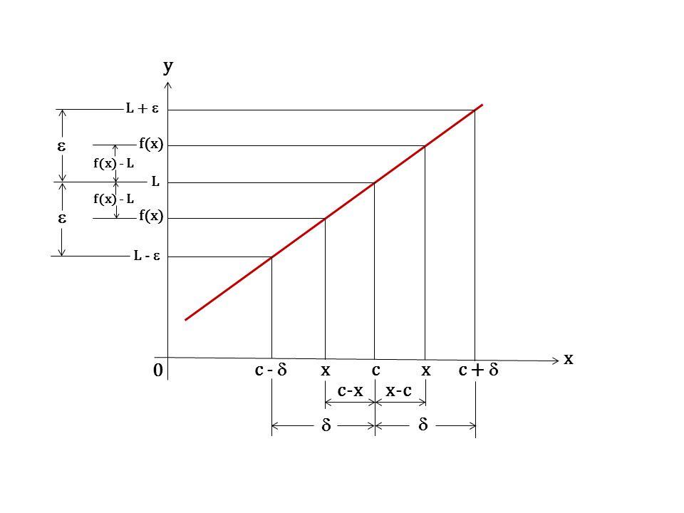 y   x c -  x c x c +  c-x x-c   L +  f(x) L f(x) L -  f(x) - L