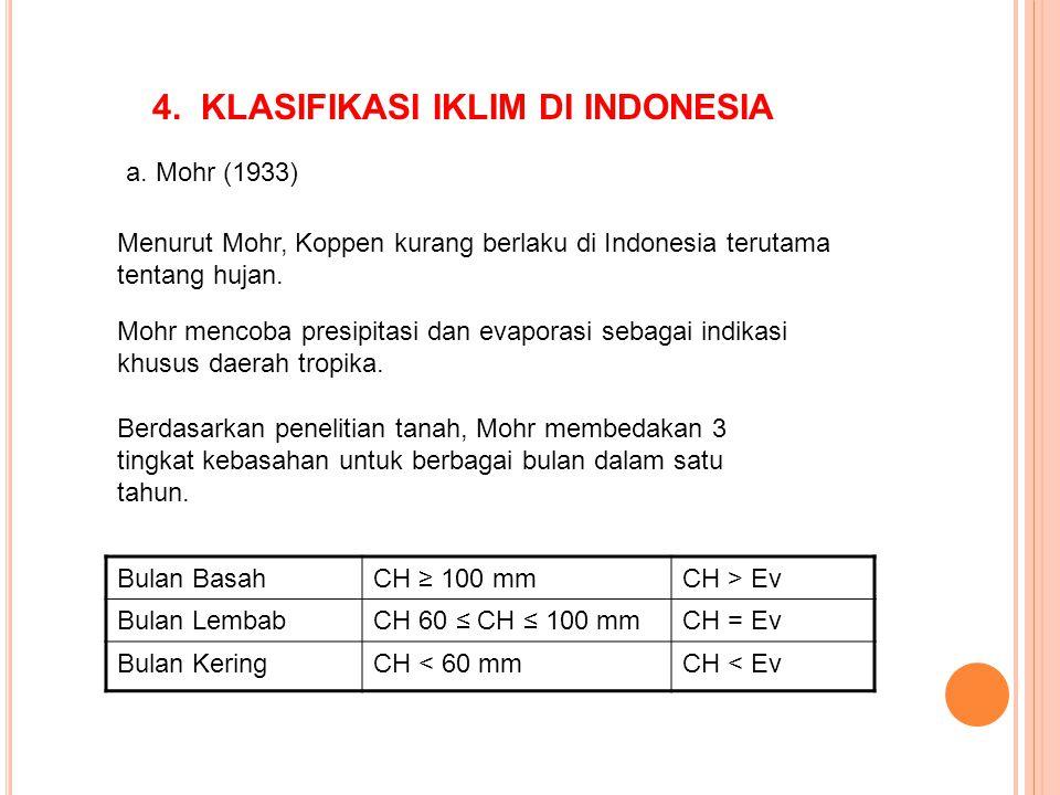 4. KLASIFIKASI IKLIM DI INDONESIA