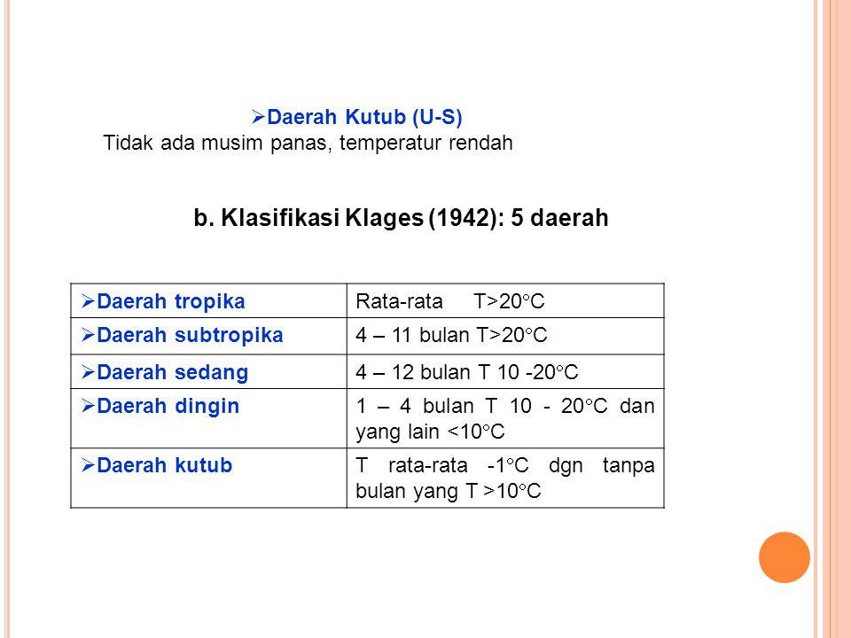b. Klasifikasi Klages (1942): 5 daerah