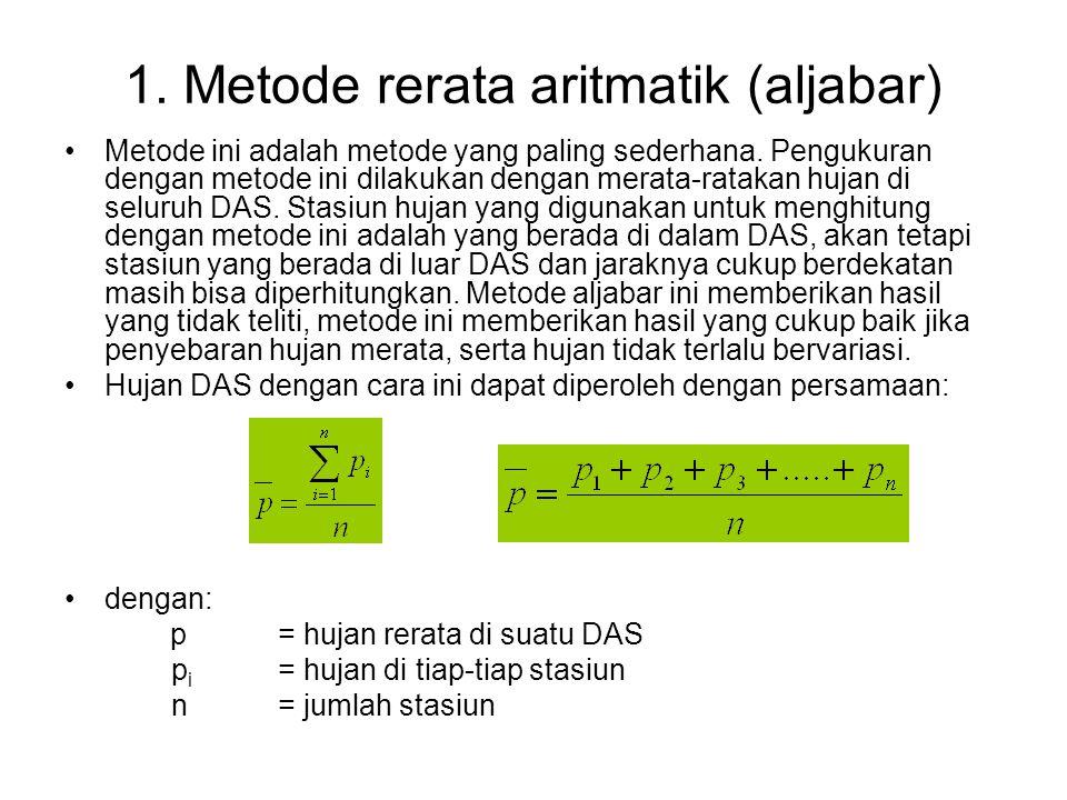 1. Metode rerata aritmatik (aljabar)
