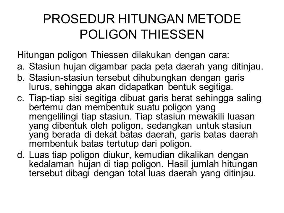 PROSEDUR HITUNGAN METODE POLIGON THIESSEN