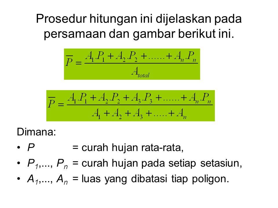 Prosedur hitungan ini dijelaskan pada persamaan dan gambar berikut ini.
