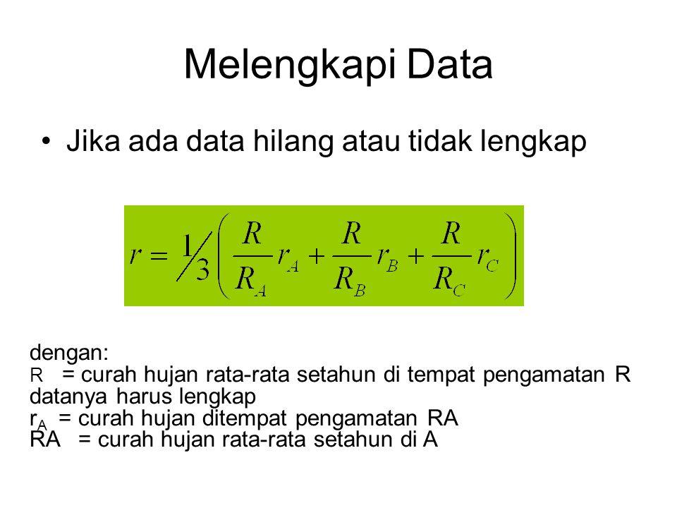 Melengkapi Data Jika ada data hilang atau tidak lengkap dengan:
