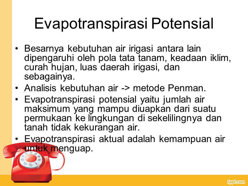 Evapotranspirasi Potensial