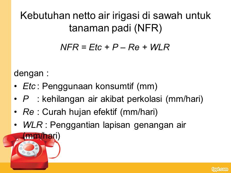 Kebutuhan netto air irigasi di sawah untuk tanaman padi (NFR)