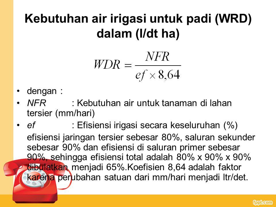 Kebutuhan air irigasi untuk padi (WRD) dalam (l/dt ha)