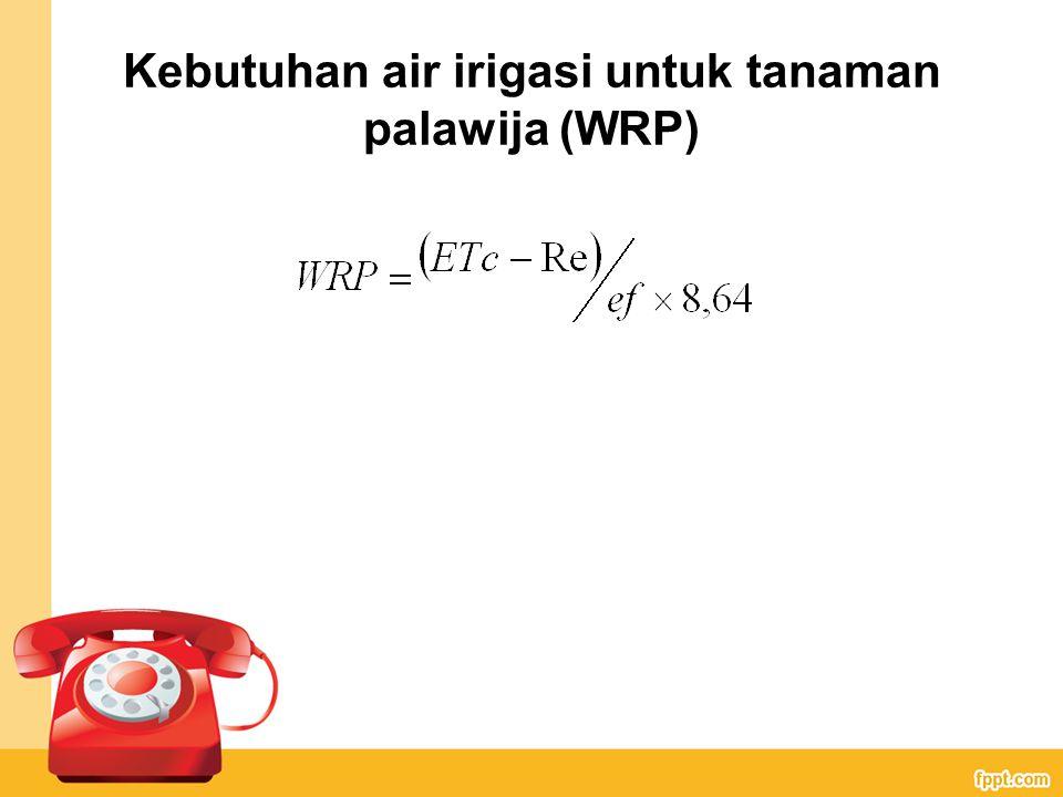 Kebutuhan air irigasi untuk tanaman palawija (WRP)