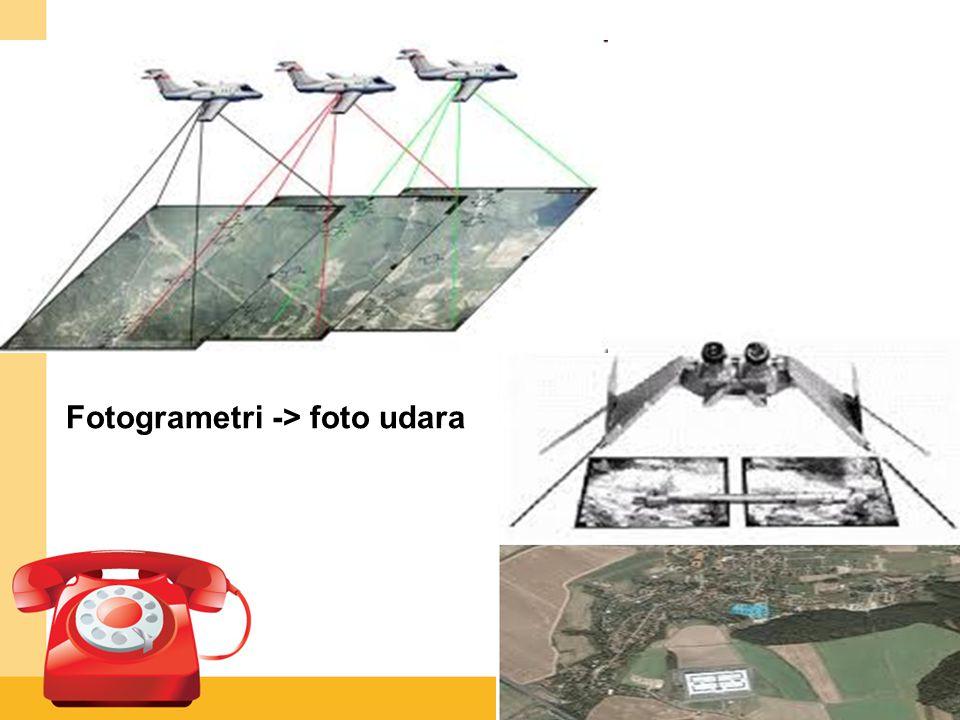 Fotogrametri -> foto udara