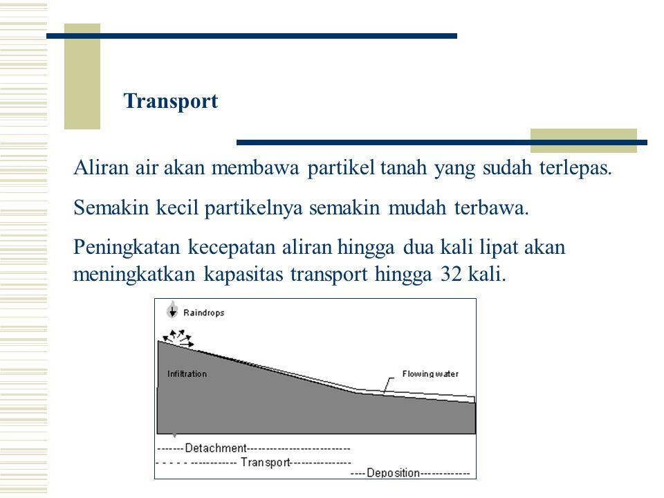 Transport Aliran air akan membawa partikel tanah yang sudah terlepas. Semakin kecil partikelnya semakin mudah terbawa.