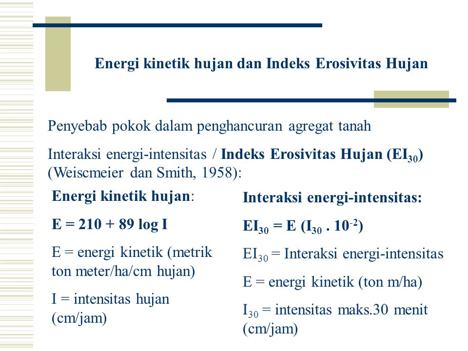 Energi kinetik hujan dan Indeks Erosivitas Hujan