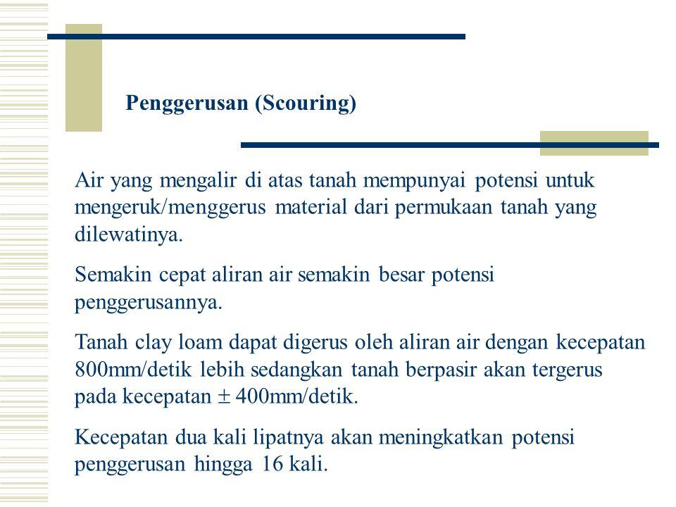 Penggerusan (Scouring)