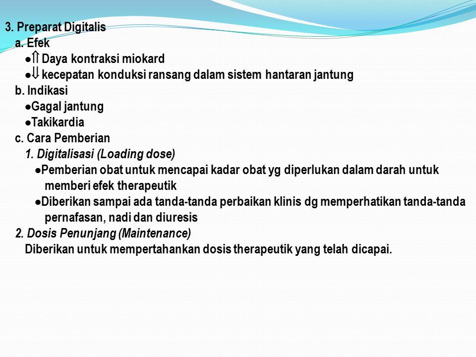 3. Preparat Digitalis a. Efek.  Daya kontraksi miokard.  kecepatan konduksi ransang dalam sistem hantaran jantung.
