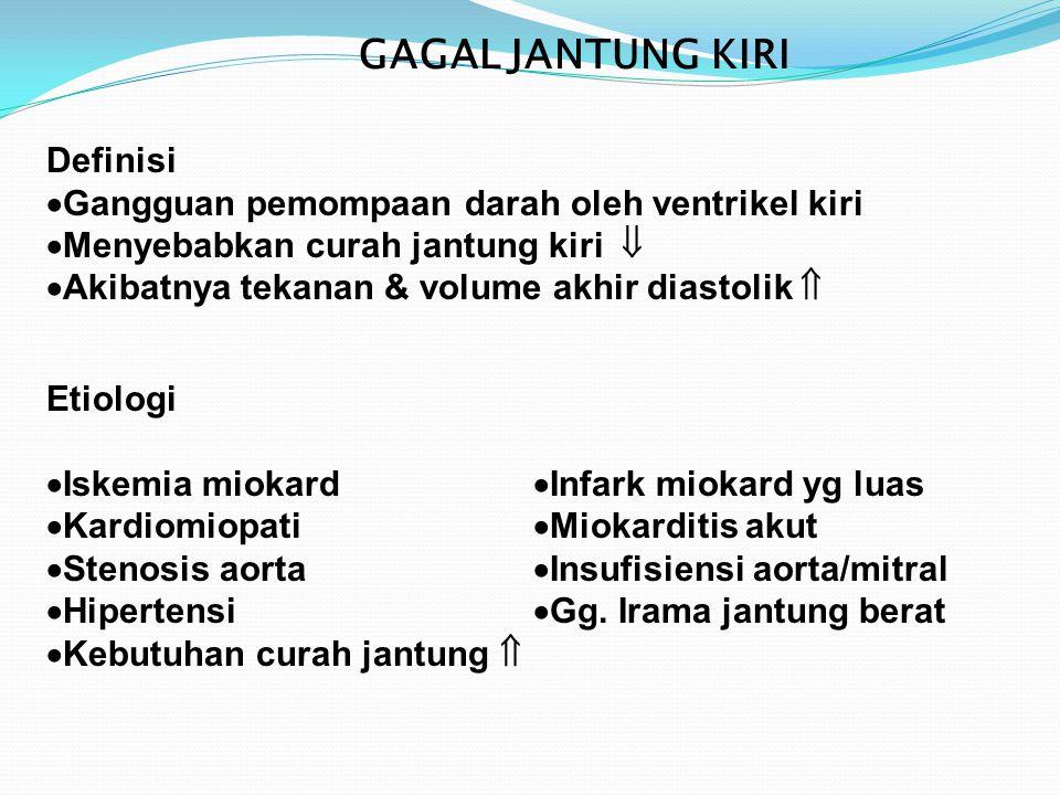 GAGAL JANTUNG KIRI Definisi