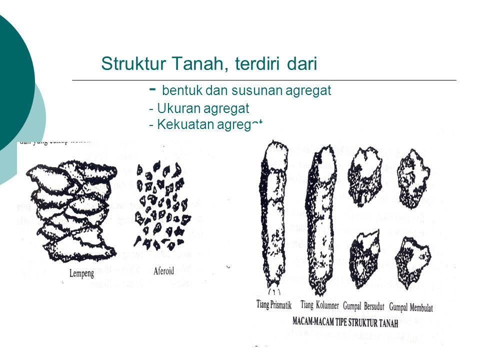 Struktur Tanah, terdiri dari. - bentuk dan susunan agregat
