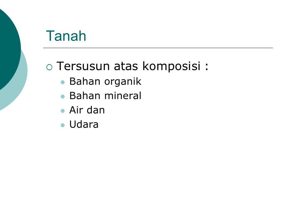 Tanah Tersusun atas komposisi : Bahan organik Bahan mineral Air dan
