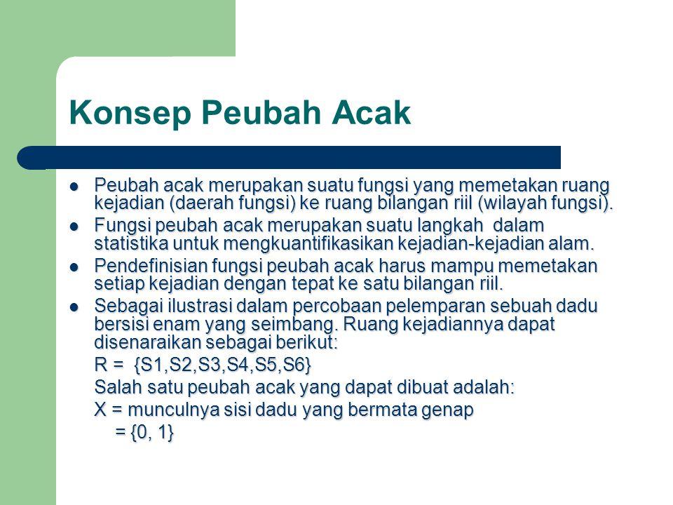 Konsep Peubah Acak Peubah acak merupakan suatu fungsi yang memetakan ruang kejadian (daerah fungsi) ke ruang bilangan riil (wilayah fungsi).