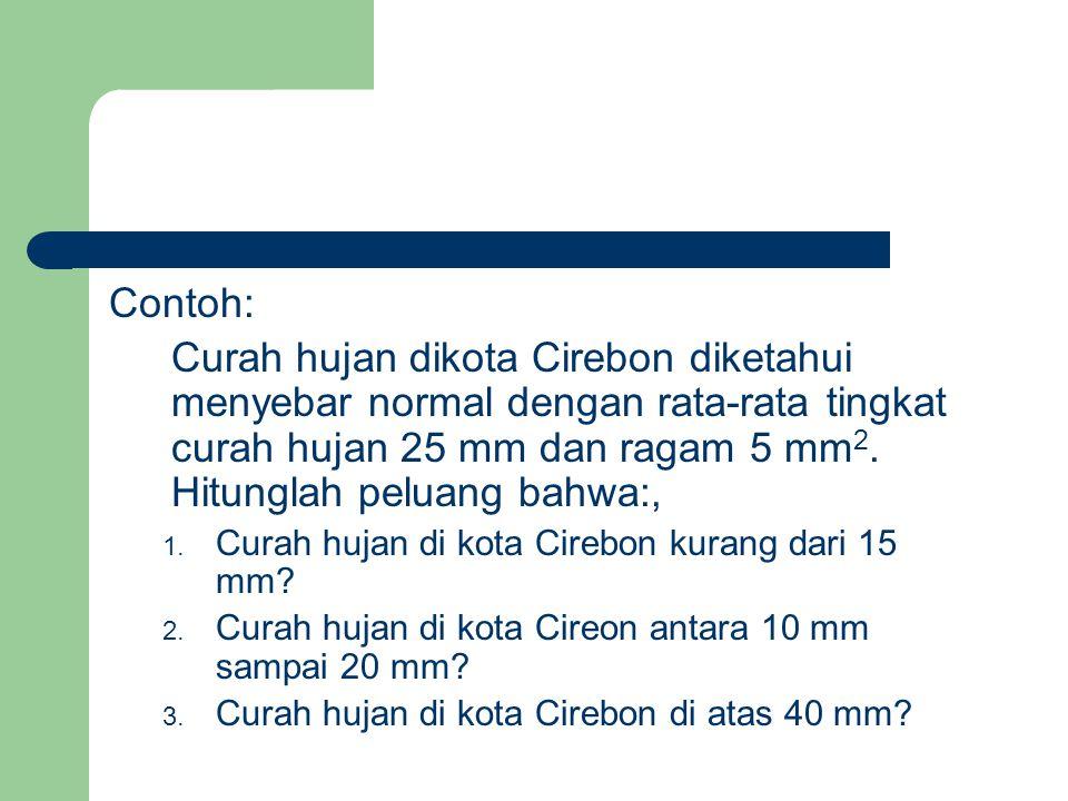 Contoh: Curah hujan dikota Cirebon diketahui menyebar normal dengan rata-rata tingkat curah hujan 25 mm dan ragam 5 mm2. Hitunglah peluang bahwa:,