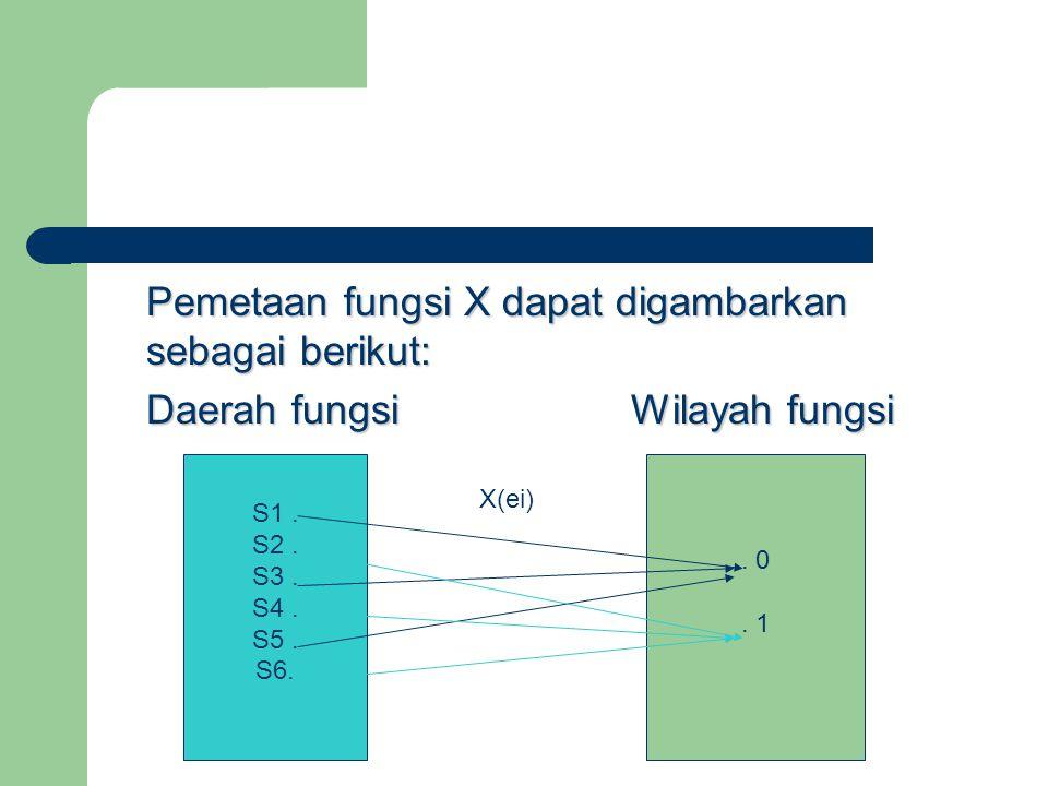 Pemetaan fungsi X dapat digambarkan sebagai berikut: