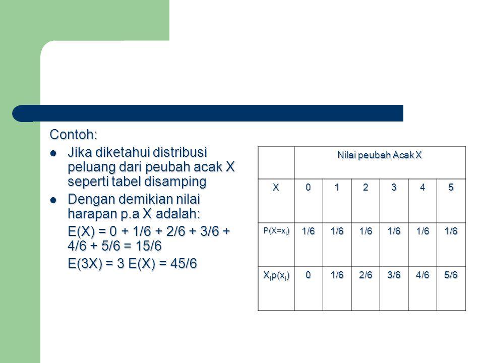 Dengan demikian nilai harapan p.a X adalah: