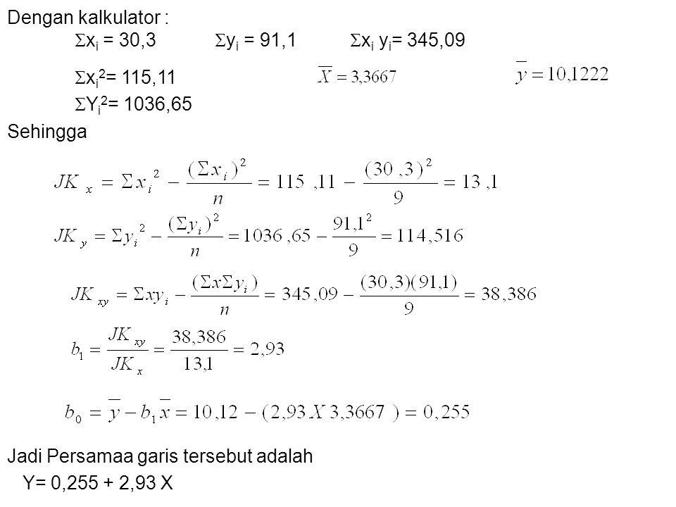 Dengan kalkulator : xi = 30,3 yi = 91,1 xi yi= 345,09