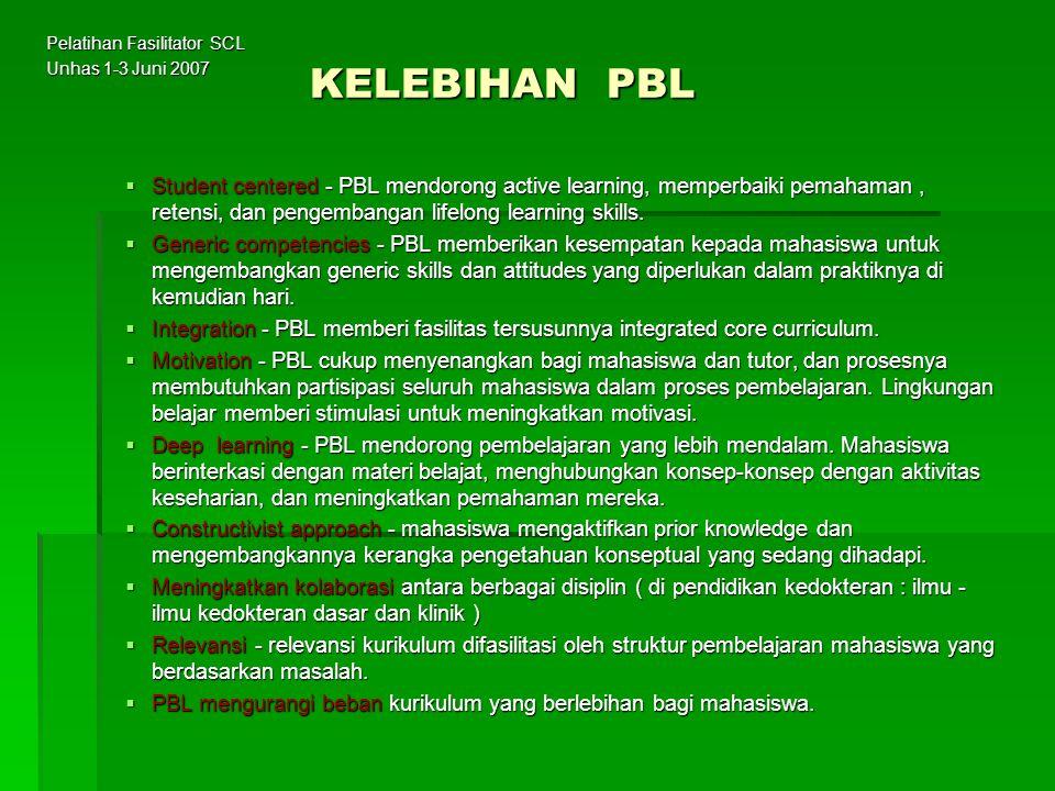 Pelatihan Fasilitator SCL