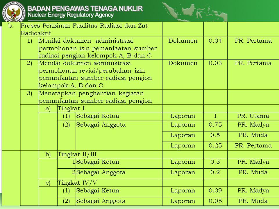 b. Proses Perizinan Fasilitas Radiasi dan Zat Radioaktif. 1)