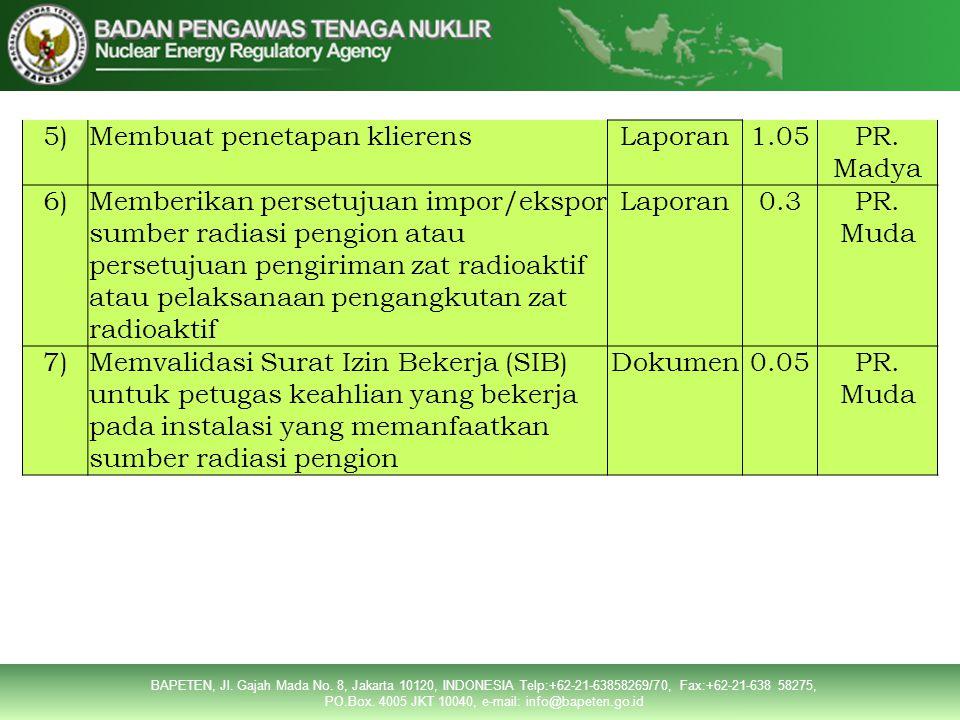 5) Membuat penetapan klierens. Laporan. 1.05. PR. Madya. 6)