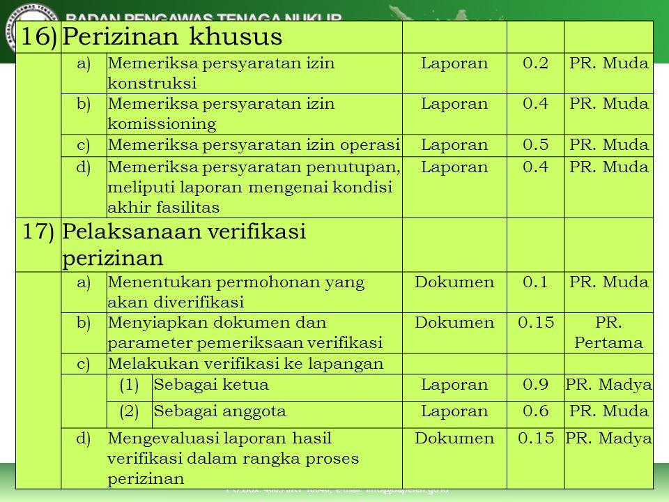 16) Perizinan khusus 17) Pelaksanaan verifikasi perizinan a)