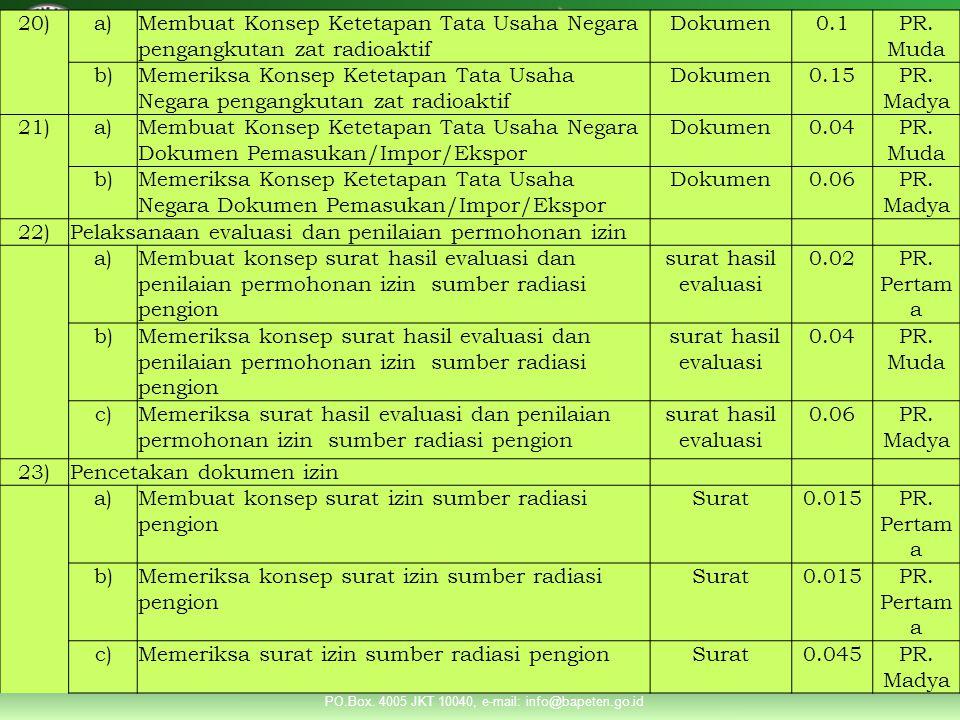 20) a) Membuat Konsep Ketetapan Tata Usaha Negara pengangkutan zat radioaktif. Dokumen. 0.1. PR. Muda.