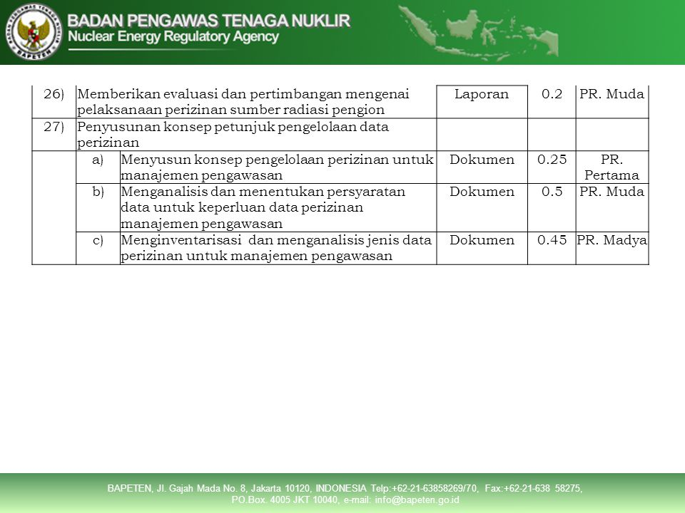 26) Memberikan evaluasi dan pertimbangan mengenai pelaksanaan perizinan sumber radiasi pengion. Laporan.