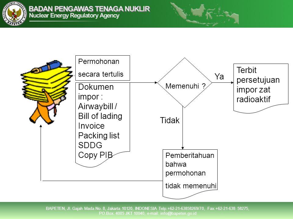 Tata Cara Permohonan Terbit persetujuan impor zat radioaktif Ya