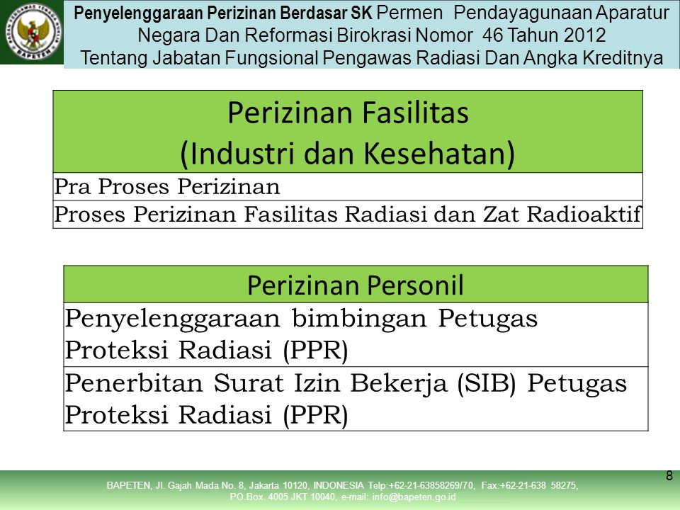 (Industri dan Kesehatan)